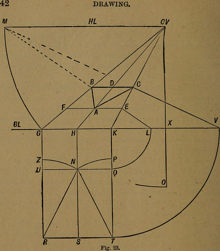 "Image from web page 47 of ""Viewpoint and geometrical drawing adapted to the use of candidates for second and third-class teachers' certificates"" (1887)"