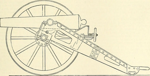 "Image from page 436 of ""Farrow's military encyclopedia : a dictionary of military expertise"" (1885)"
